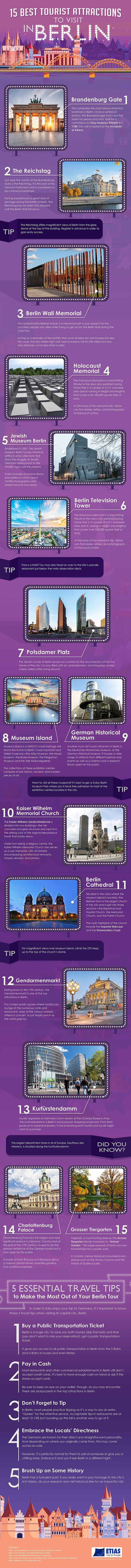 15 Top Attractions in Berlin for Your Next Trip to Germany Infographic